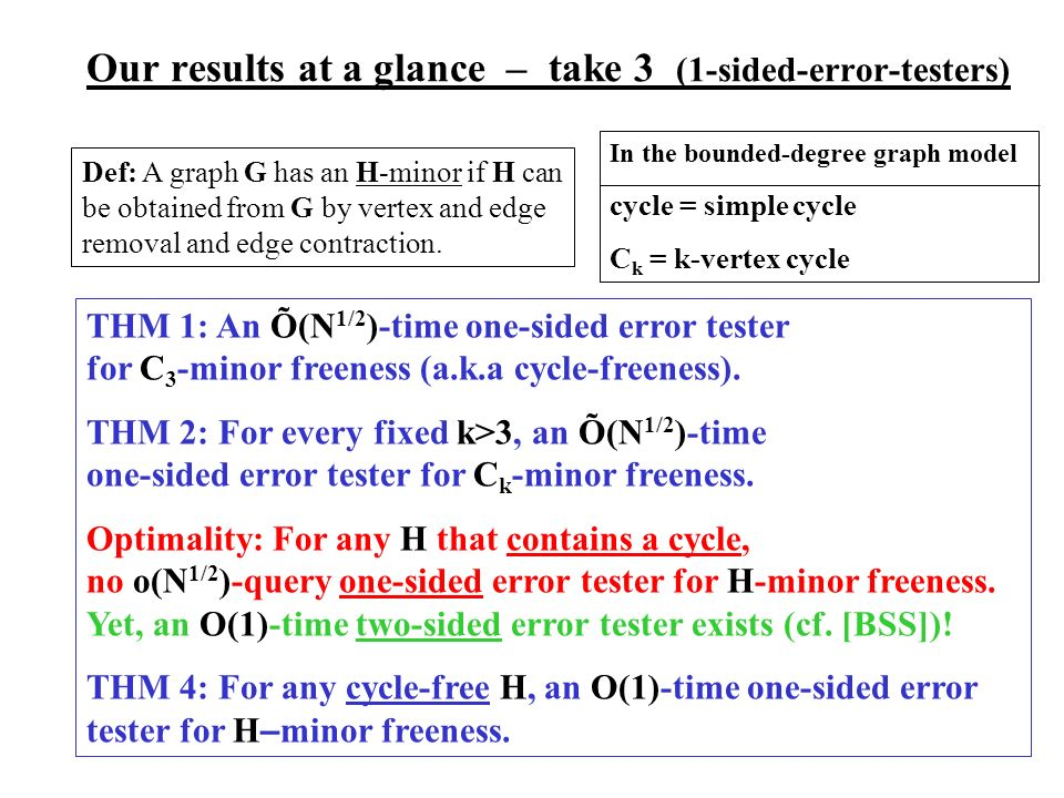 Our results at a glance – take 3 (1-sided-error-testers) THM 1: An Õ(N 1/2 )-time one-sided error tester for C 3 -minor freeness (a.k.a cycle-freeness).
