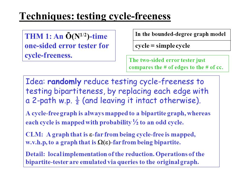 Techniques: testing cycle-freeness THM 1: An Õ(N 1/2 )-time one-sided error tester for cycle-freeness.