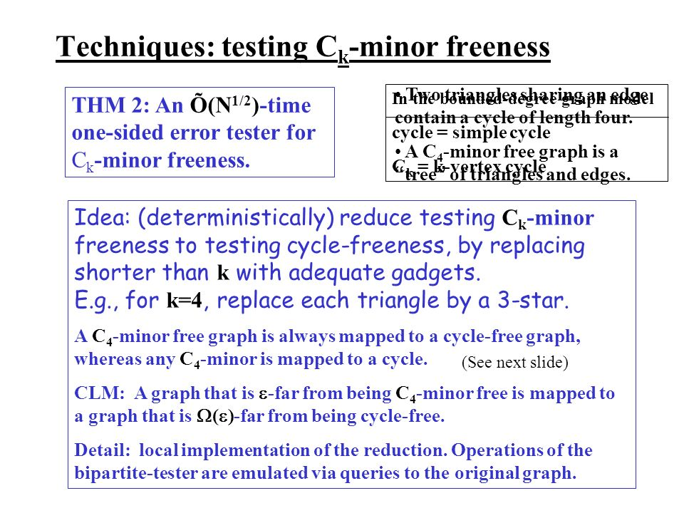Techniques: testing C k -minor freeness THM 2: An Õ(N 1/2 )-time one-sided error tester for C k -minor freeness. In the bounded-degree graph model cyc