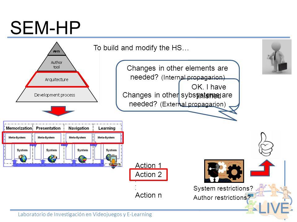 SEM-HP Laboratorio de Investigación en Videojuegos y E-Learning Action 1 Action 2. Action n System restrictions? Author restrictions? To build and mod