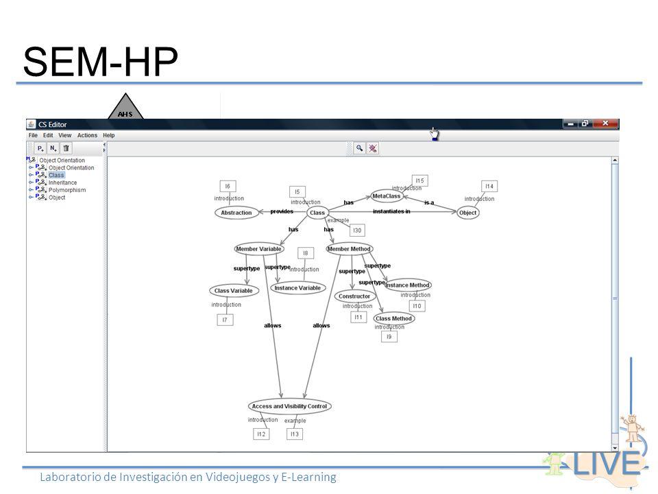 SEM-HP Laboratorio de Investigación en Videojuegos y E-Learning PRESENTATION