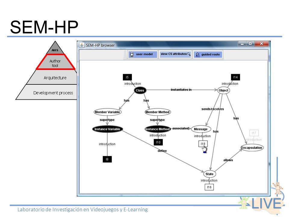 SEM-HP Laboratorio de Investigación en Videojuegos y E-Learning LEARNING