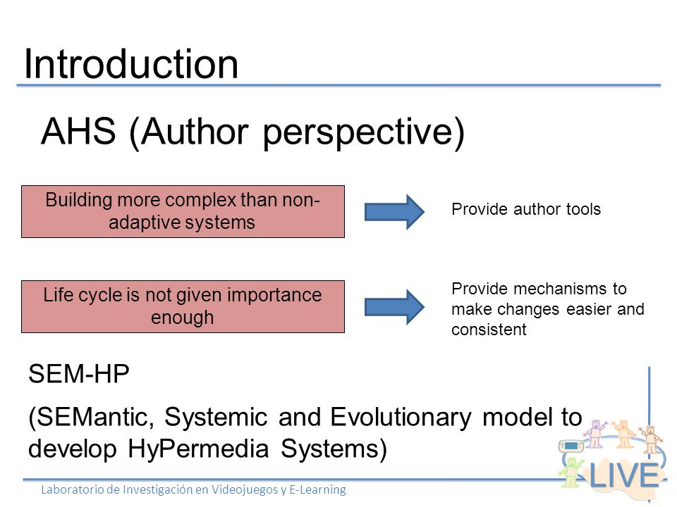 Introduction AHS (Author perspective) Laboratorio de Investigación en Videojuegos y E-Learning Building more complex than non- adaptive systems Provide author tools Life cycle is not given importance enough Provide mechanisms to make changes easier and consistent SEM-HP (SEMantic, Systemic and Evolutionary model to develop HyPermedia Systems)