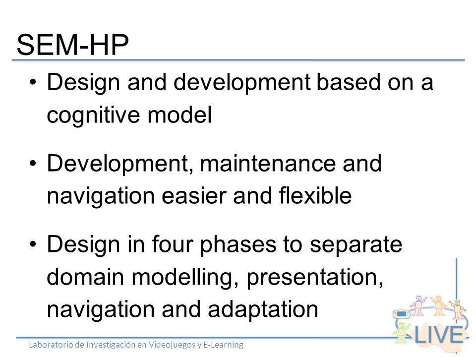 Three elements to develop AHS -Development process - Architecture - Author tool SEM-HP Laboratorio de Investigación en Videojuegos y E-Learning Divide-and-conquer strategy Guidelines regarding Soft.