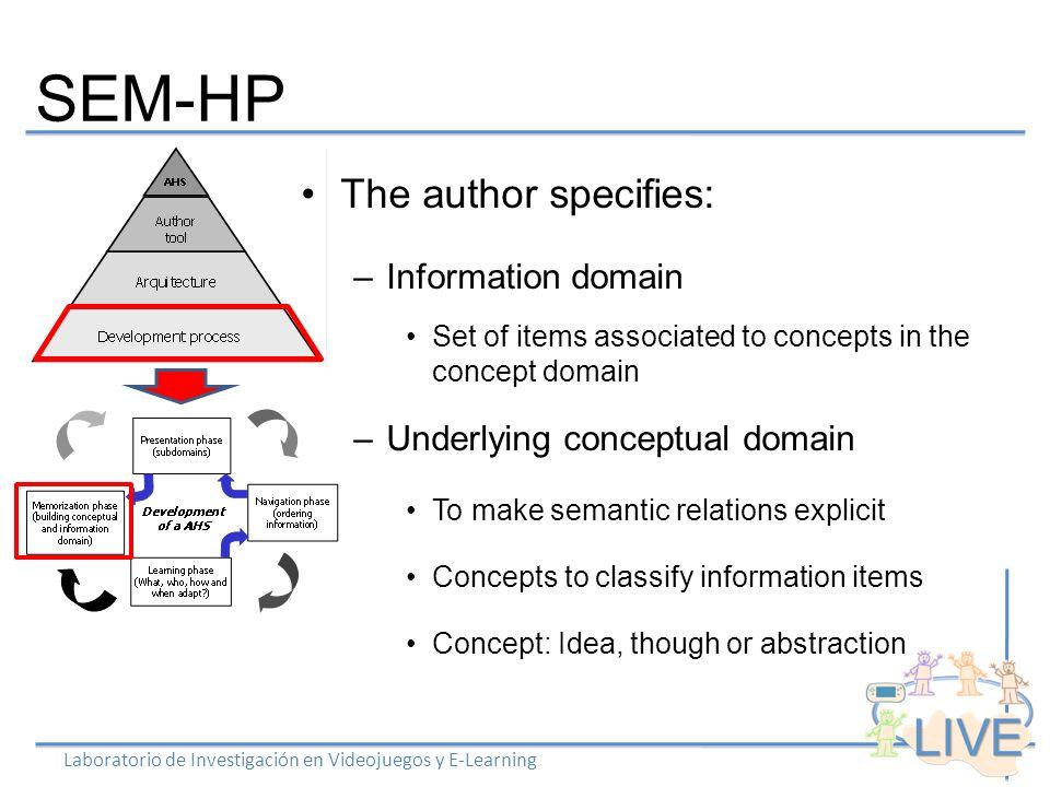 SEM-HP Laboratorio de Investigación en Videojuegos y E-Learning Models the user and adapts the system to his characteristics.