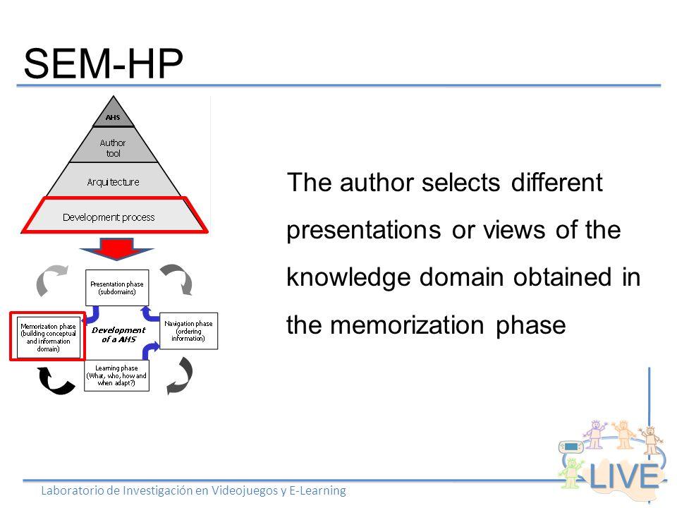 SEM-HP Laboratorio de Investigación en Videojuegos y E-Learning The author establishes how the user can navigate the available information items