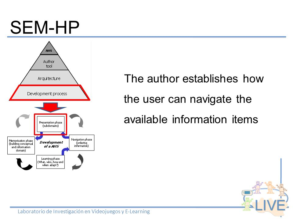 SEM-HP Laboratorio de Investigación en Videojuegos y E-Learning Question about adaptation: What, who, how and when to adapt The author established mechanism to allow system to adjust to users characteristics and interests