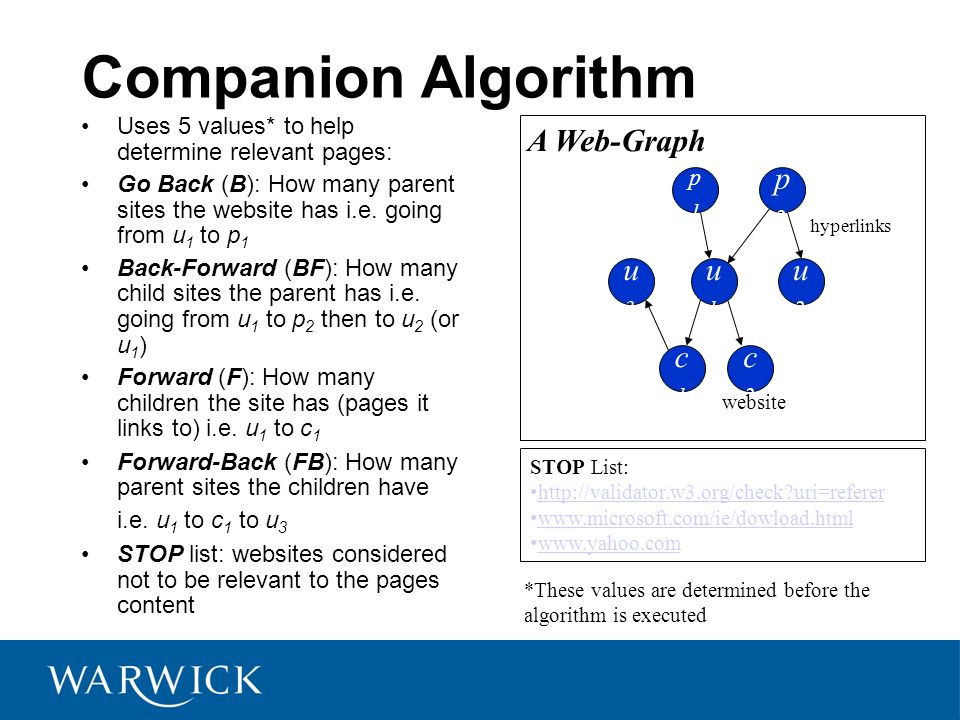 Companion Algorithm Step 1 – Building the vicinity graph of u If u is part of the STOP list then it is ignored, otherwise all other sites in the list will be ignored p1p1 c1c1 p2p2 u2u2 c2c2 u3u3 Vicinity graph after step 1