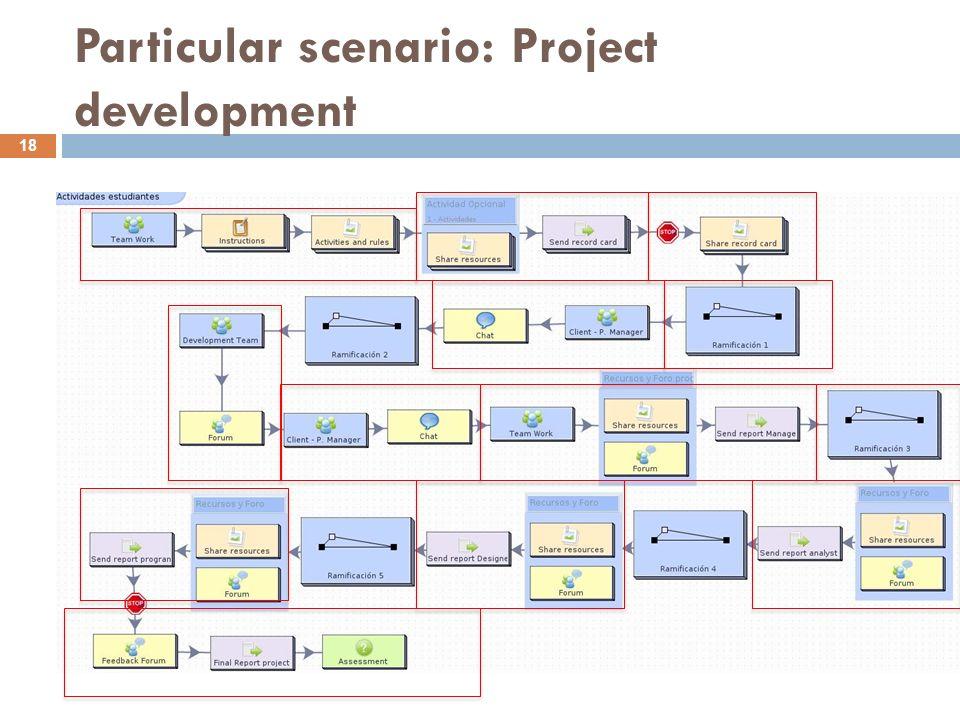 Particular scenario: Project development 18