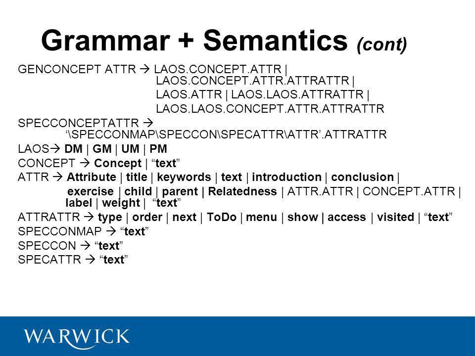 Grammar + Semantics (cont) GENCONCEPT ATTR LAOS.CONCEPT.ATTR | LAOS.CONCEPT.ATTR.ATTRATTR | LAOS.ATTR | LAOS.LAOS.ATTRATTR | LAOS.LAOS.CONCEPT.ATTR.ATTRATTR SPECCONCEPTATTR \SPECCONMAP\SPECCON\SPECATTR\ATTR.ATTRATTR LAOS DM | GM | UM | PM CONCEPT Concept | text ATTR Attribute | title | keywords | text | introduction | conclusion | exercise | child | parent | Relatedness | ATTR.ATTR | CONCEPT.ATTR | label | weight | text ATTRATTR type | order | next | ToDo | menu | show | access | visited | text SPECCONMAP text SPECCON text SPECATTR text