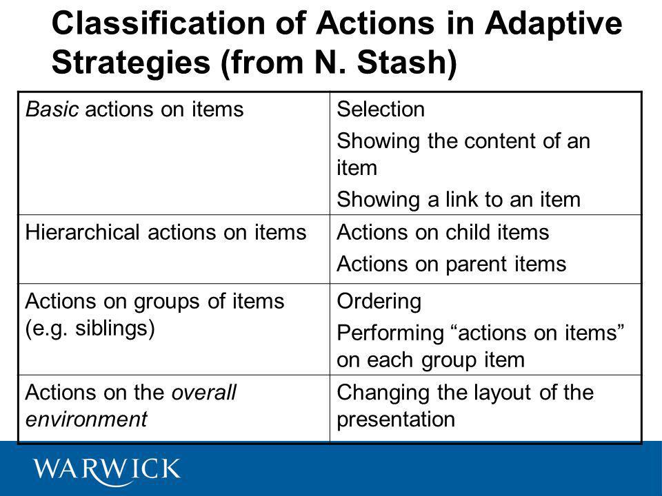 Classification of Actions in Adaptive Strategies (from N. Stash) Basic actions on itemsSelection Showing the content of an item Showing a link to an i