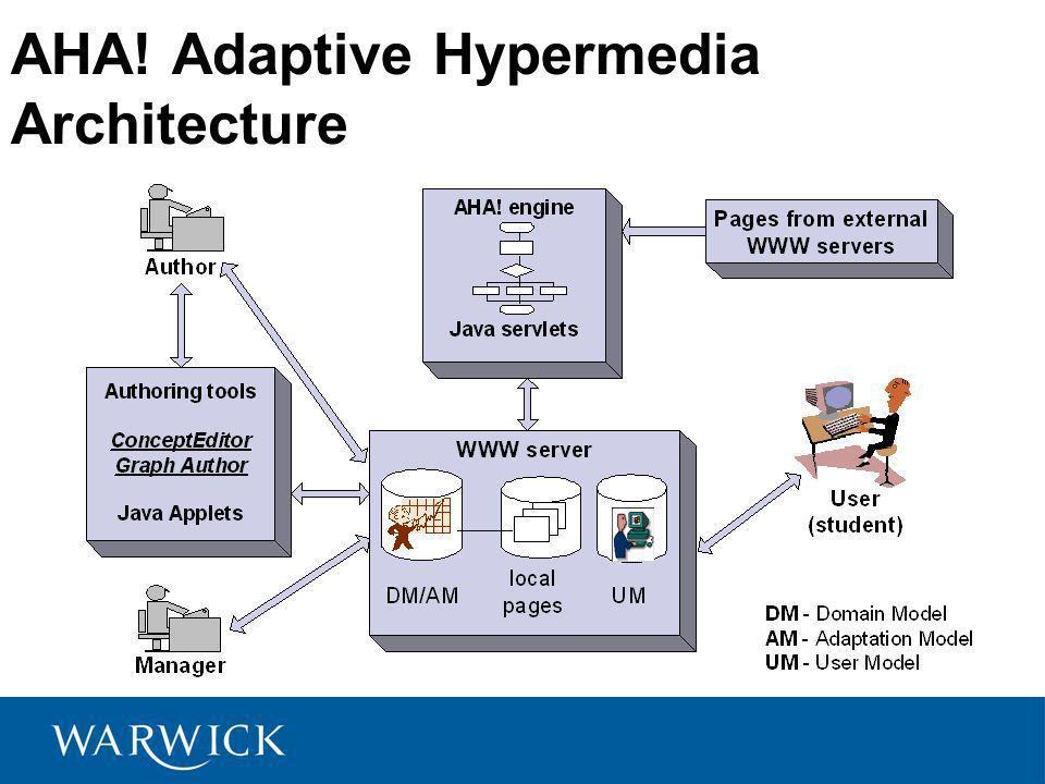AHA! Adaptive Hypermedia Architecture