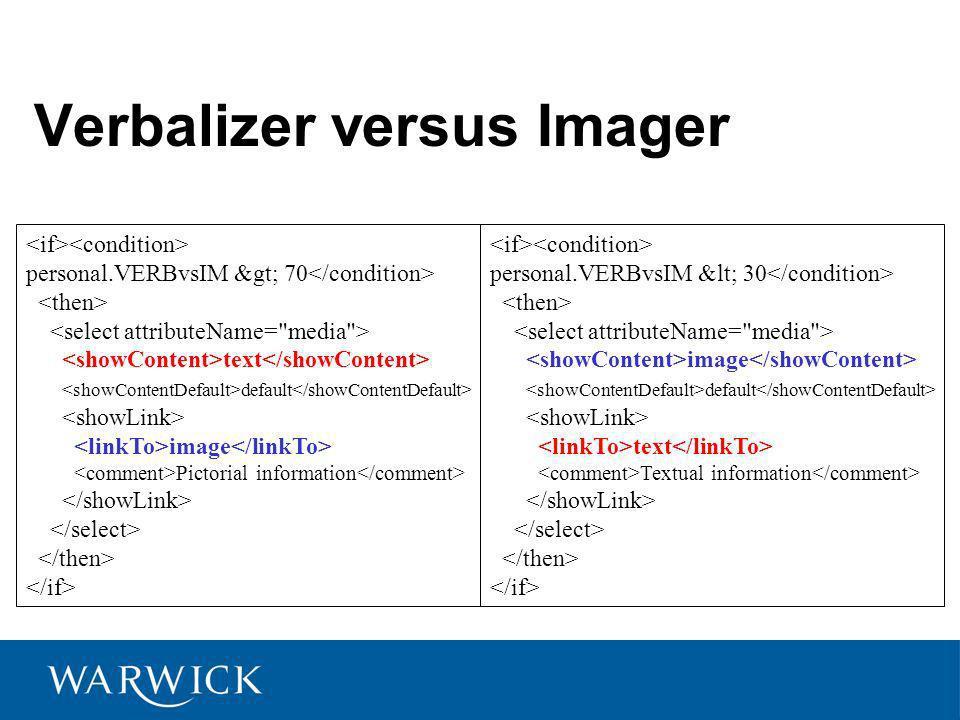 Verbalizer versus Imager personal.VERBvsIM < 30 image default text Textual information personal.VERBvsIM > 70 text default image Pictorial information
