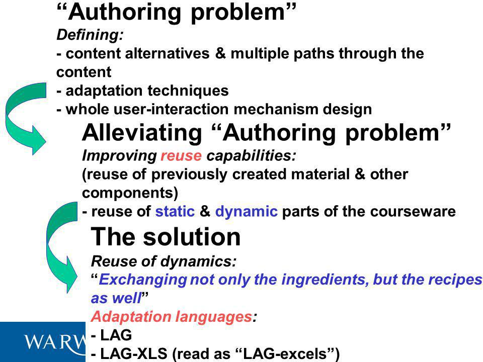 Authoring problem Defining: - content alternatives & multiple paths through the content - adaptation techniques - whole user-interaction mechanism des