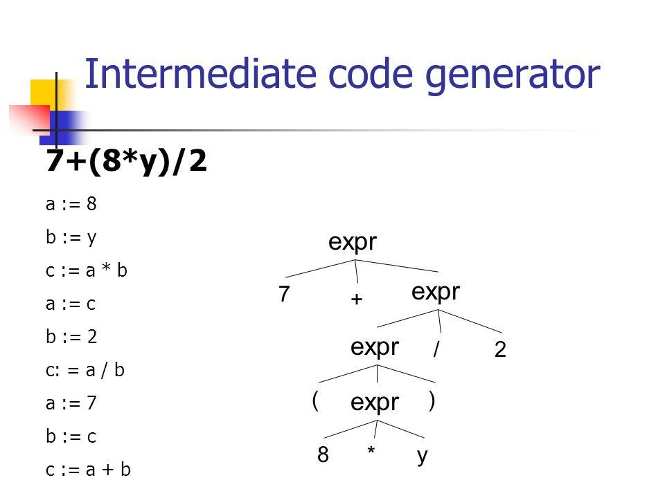 Intermediate code generator 7+(8*y)/2 expr 7 8 2 + () * / y a := 8 b := y c := a * b a := c b := 2 c: = a / b a := 7 b := c c := a + b