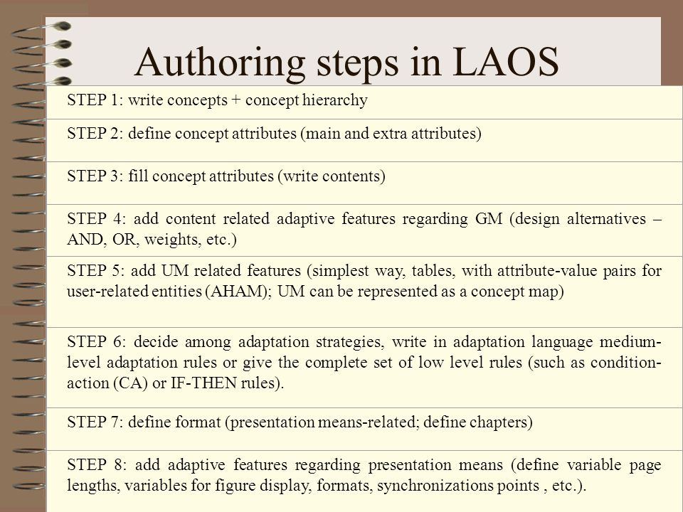 Authoring steps in LAOS STEP 1: write concepts + concept hierarchy STEP 2: define concept attributes (main and extra attributes) STEP 3: fill concept attributes (write contents) STEP 4: add content related adaptive features regarding GM (design alternatives – AND, OR, weights, etc.) STEP 5: add UM related features (simplest way, tables, with attribute-value pairs for user-related entities (AHAM); UM can be represented as a concept map) STEP 6: decide among adaptation strategies, write in adaptation language medium- level adaptation rules or give the complete set of low level rules (such as condition- action (CA) or IF-THEN rules).