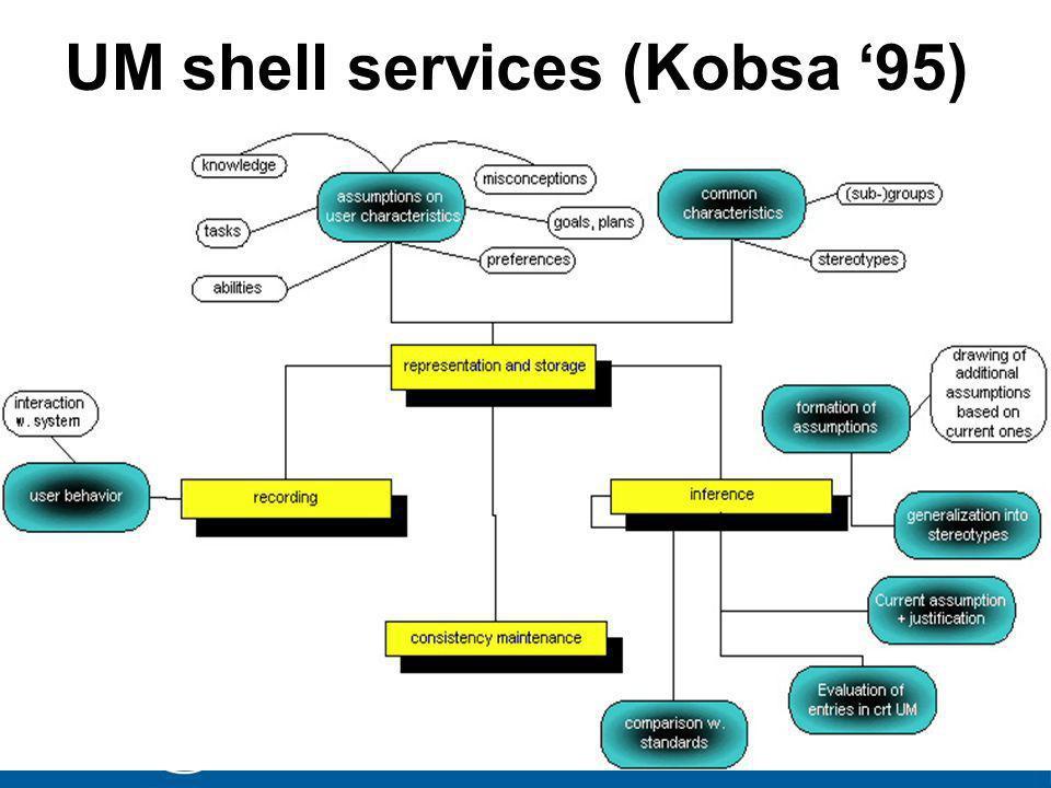UM shell services (Kobsa 95)