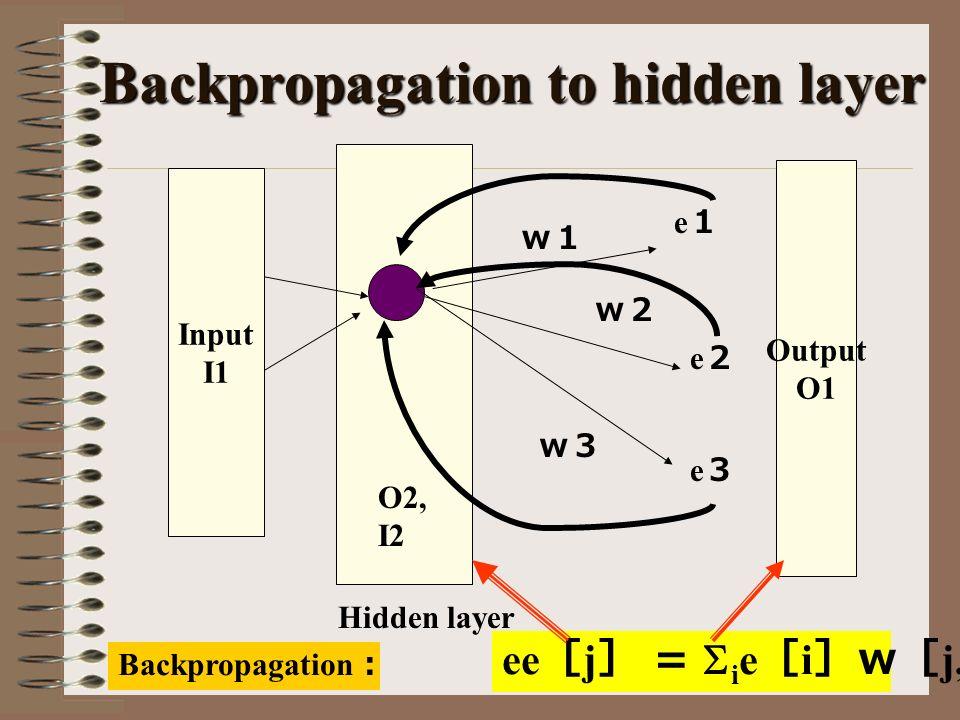Backpropagation to hidden layer Input I1 Output O1 Hidden layer ee j i e i j,i Backpropagation e e e O2, I2