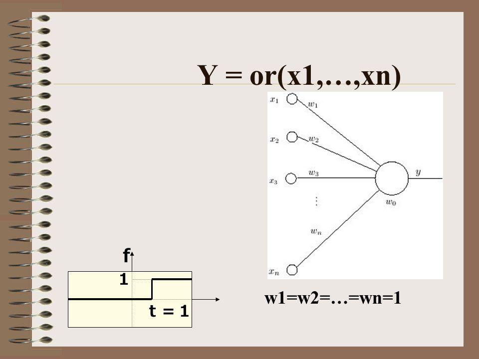 Y = or(x1,…,xn) w1=w2=…=wn=1