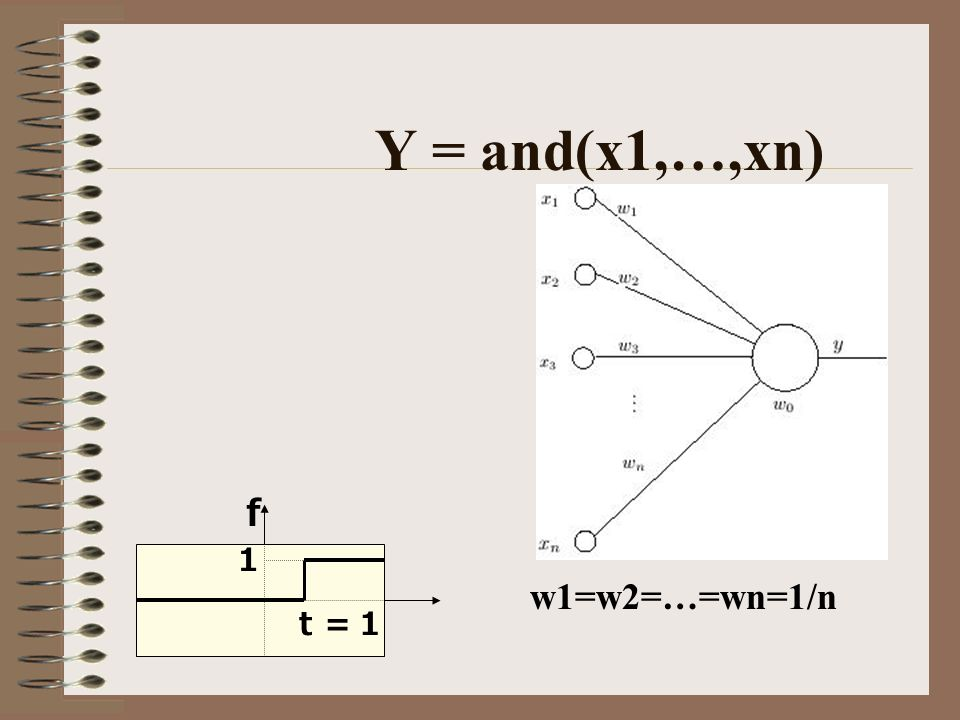 Perceptron Classification Theorem A finite set X can be classified correctly by a one-layer perceptron if and only if it is linearly separable.