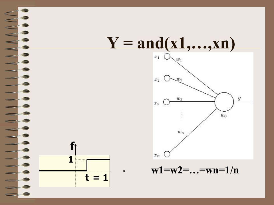 Y = and(x1,…,xn) w1=w2=…=wn=1/n