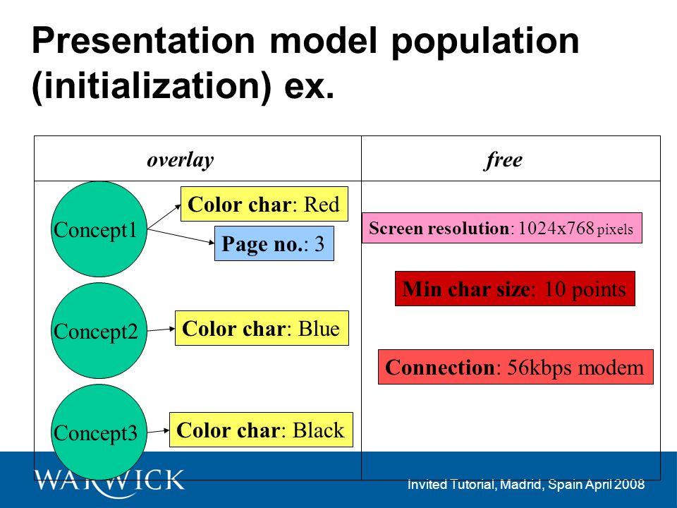 Invited Tutorial, Madrid, Spain April 2008 Presentation model population (initialization) ex.
