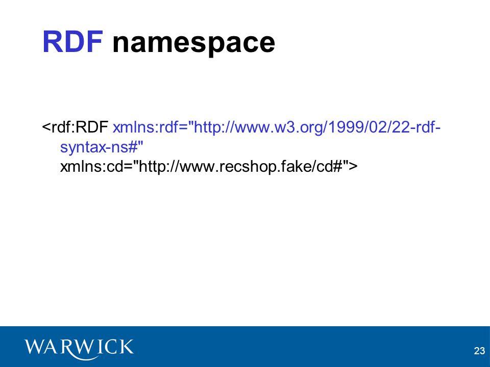 23 RDF namespace