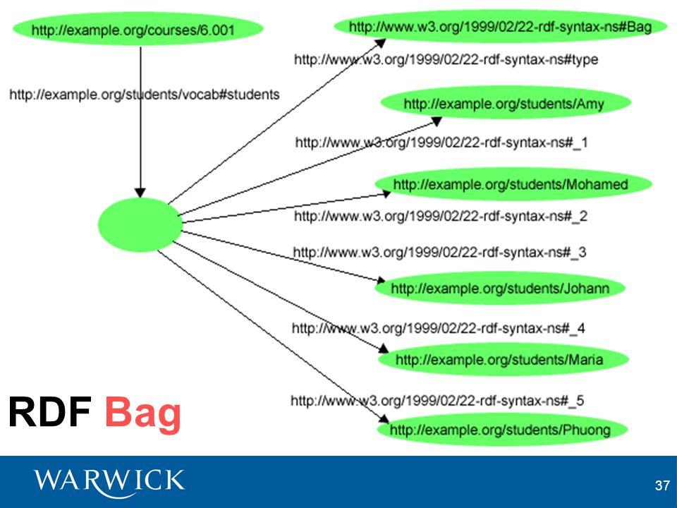 37 RDF Bag