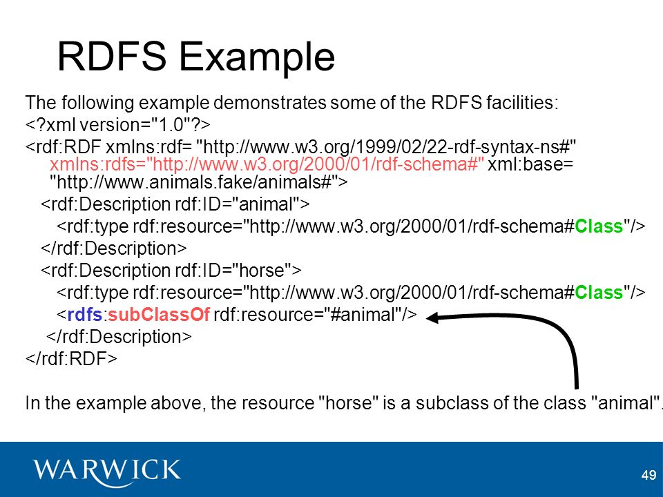 49 RDFS Example The following example demonstrates some of the RDFS facilities: In the example above, the resource horse is a subclass of the class animal .
