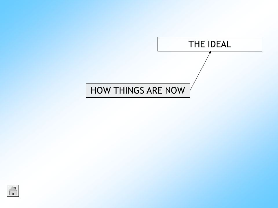HOW THINGS ARE NOW THE IDEAL