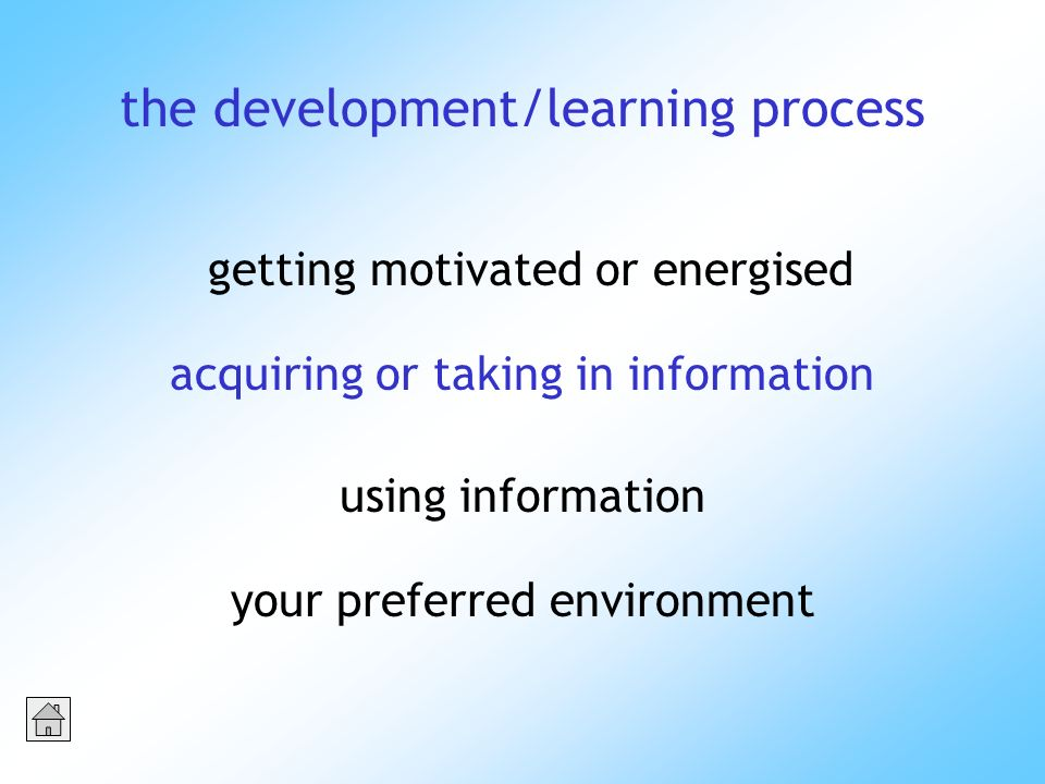 the development/learning process acquiring or taking in information using information getting motivated or energised your preferred environment