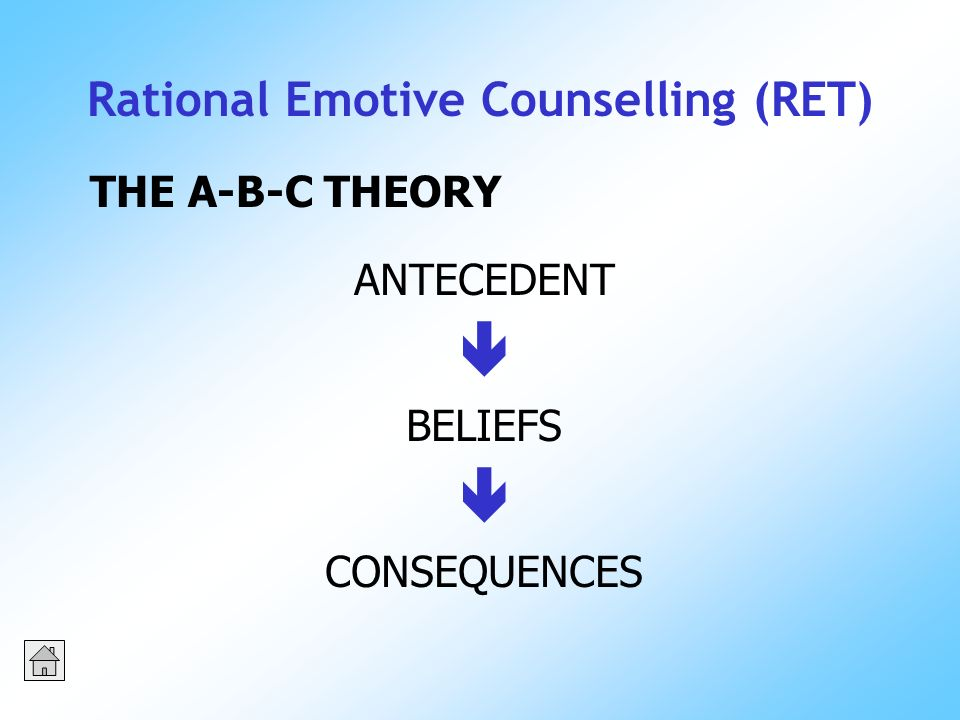 Rational Emotive Counselling (RET) ANTECEDENT BELIEFS CONSEQUENCES THE A-B-C THEORY