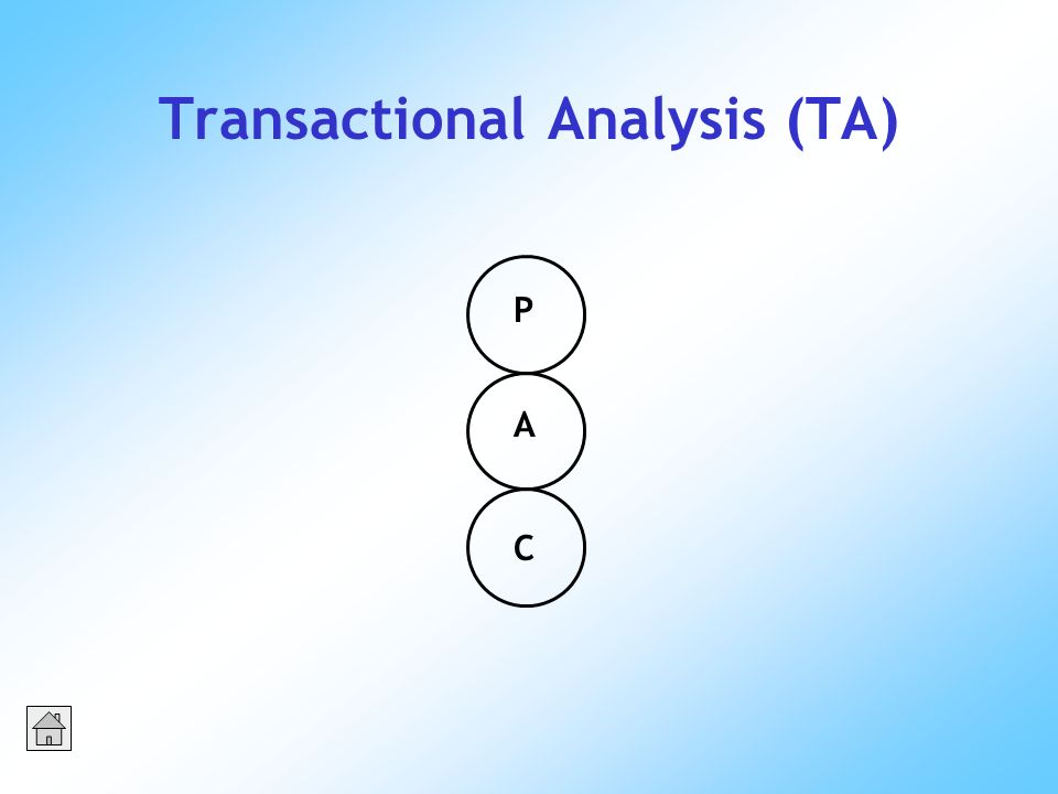 Transactional Analysis (TA) P A C