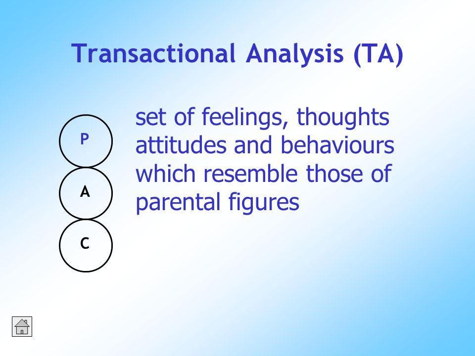 Transactional Analysis (TA) PACPAC set of feelings, thoughts attitudes and behaviours which resemble those of parental figures