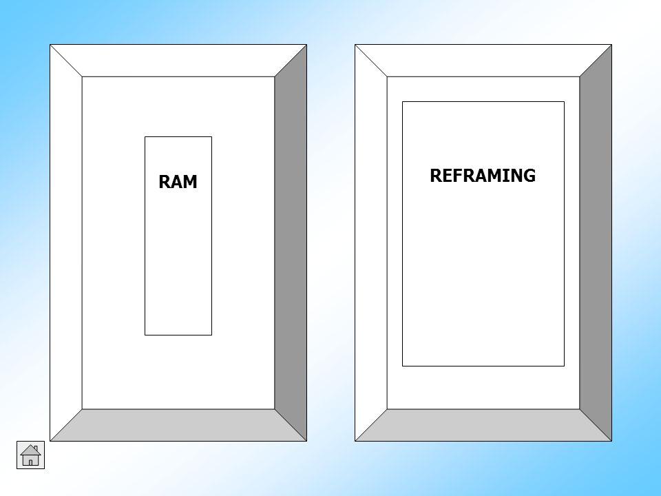 RAM REFRAMING