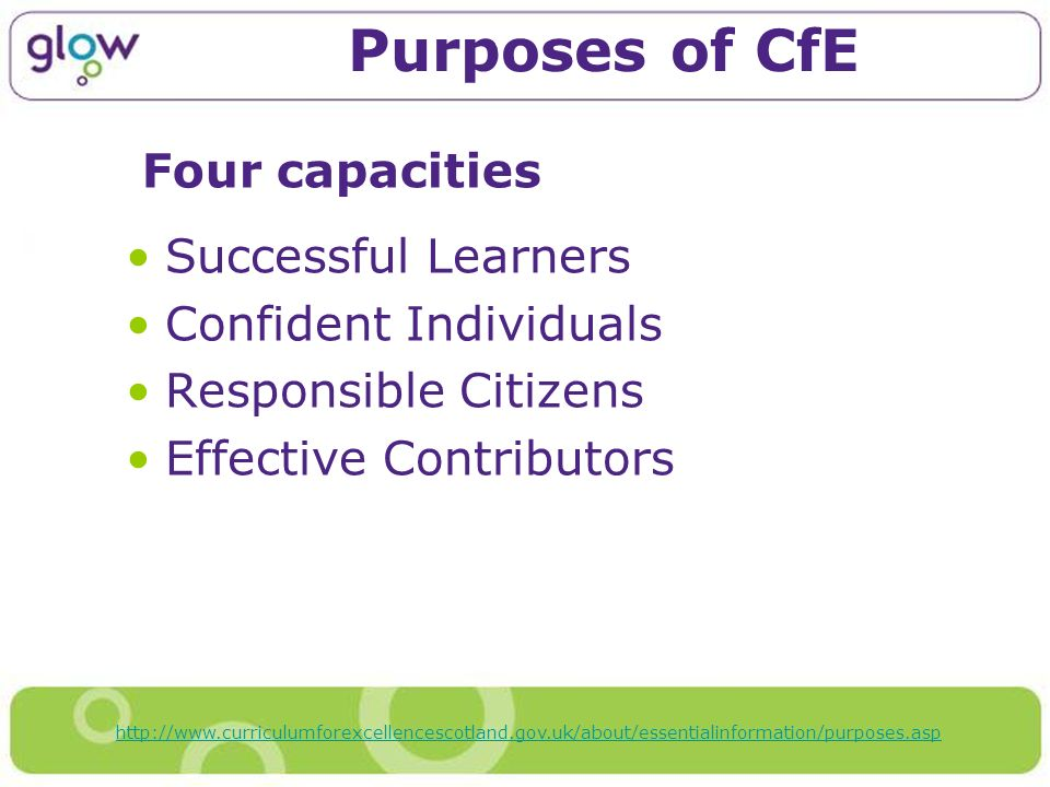 Purposes of CfE Successful Learners Confident Individuals Responsible Citizens Effective Contributors Four capacities http://www.curriculumforexcellencescotland.gov.uk/about/essentialinformation/purposes.asp