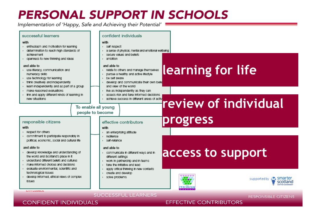 supported by review of individual progress access to support learning for life