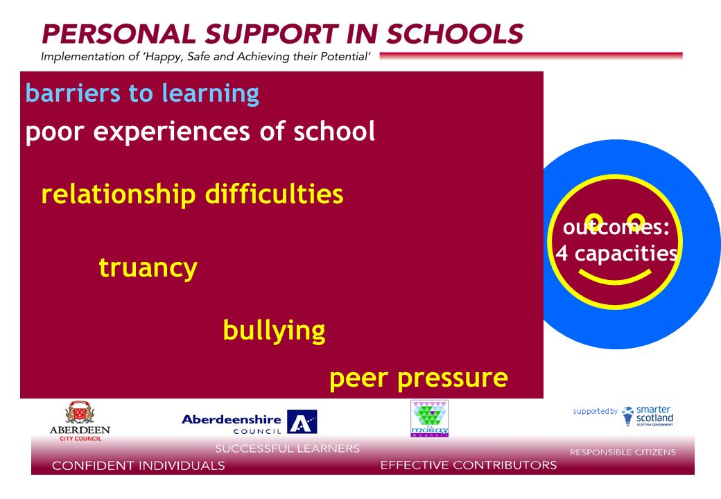 supported by outcomes: 4 capacities learning process staff 10 dimensions of excellence courses & programmes PERSONAL SUPPORT personal support role of all specialist personal support barriers to learning poor experiences of school relationship difficulties truancy bullying peer pressure