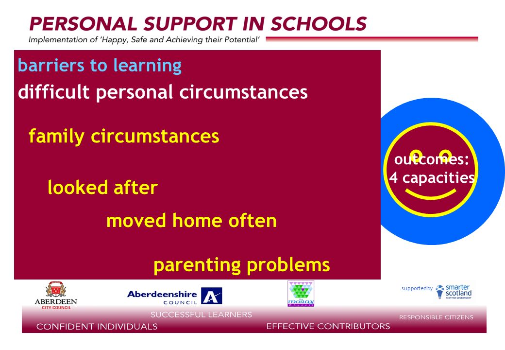 supported by outcomes: 4 capacities learning process staff 10 dimensions of excellence courses & programmes PERSONAL SUPPORT personal support role of all specialist personal support barriers to learning difficult personal circumstances family circumstances looked after parenting problems moved home often