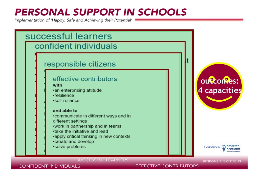 website www.ltscotland.org.uk/personalsupportinschools