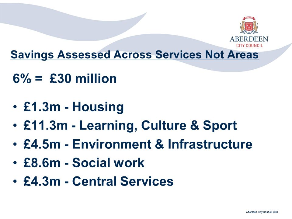 Aberdeen City Council 2008 Savings Assessed Across Services Not Areas 6% = £30 million £1.3m - Housing £11.3m - Learning, Culture & Sport £4.5m - Environment & Infrastructure £8.6m - Social work £4.3m - Central Services
