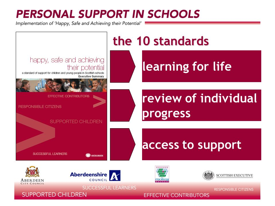 the 10 standards learning for life review of individual progress access to support