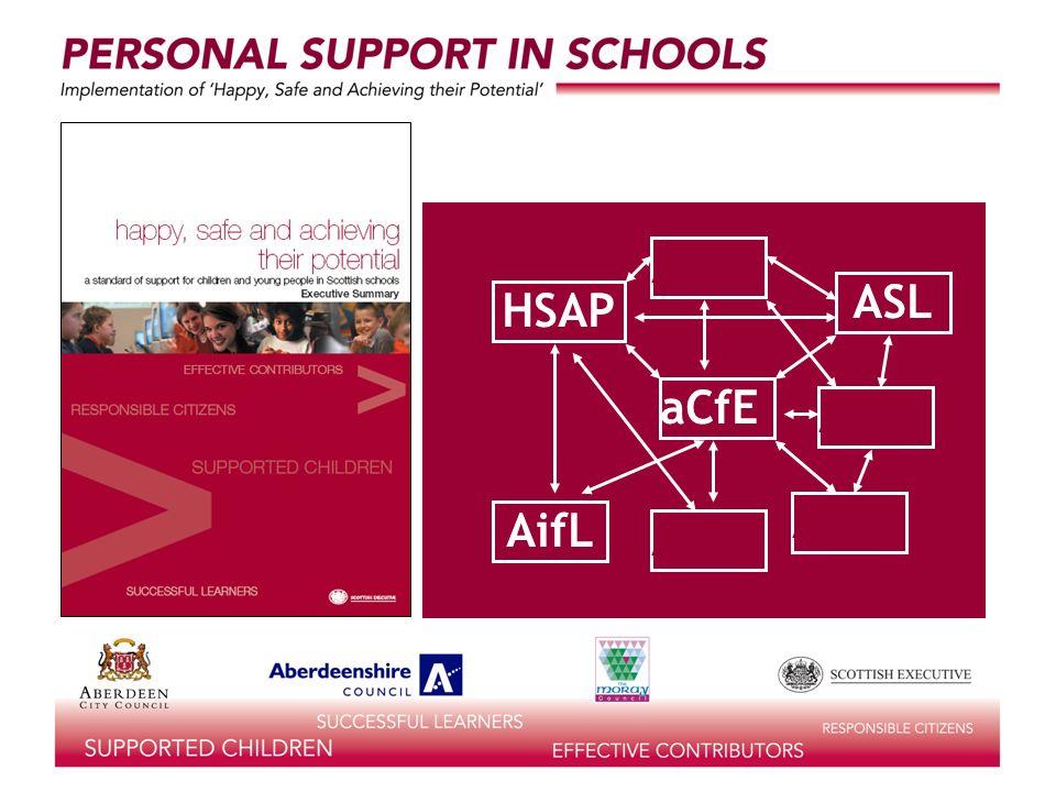 aCfE HSAP ASL AifL A A A A