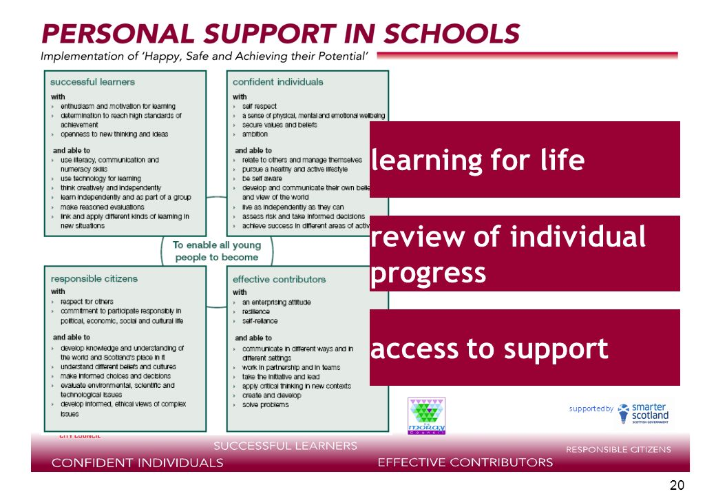 supported by 20 review of individual progress access to support learning for life
