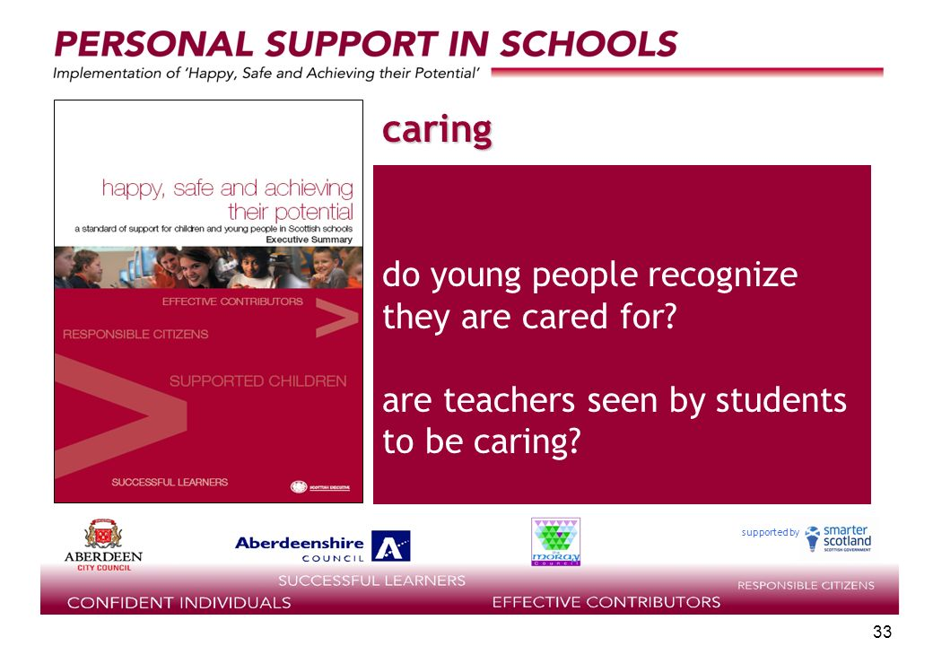 supported by 33 caring do young people recognize they are cared for.