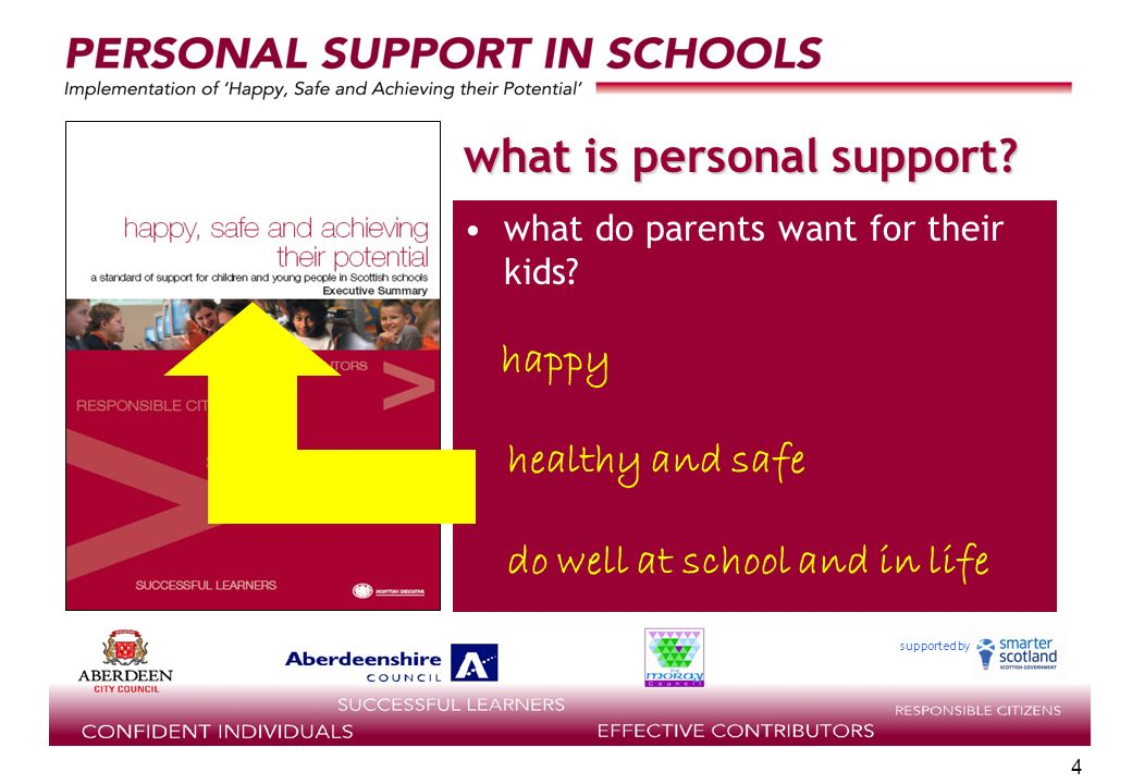 supported by 4 4 what is personal support. what do parents want for their kids.