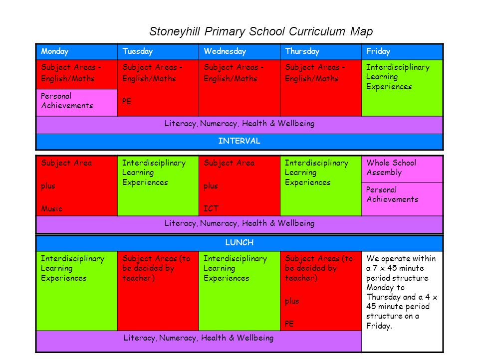Stoneyhill Primary School Curriculum Map MondayTuesdayWednesdayThursdayFriday Subject Areas - English/Maths Subject Areas - English/Maths PE Subject A