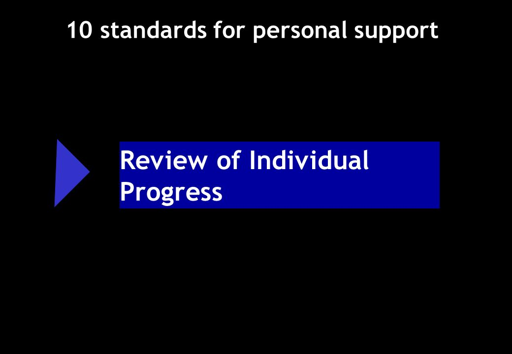 10 standards for personal support Review of Individual Progress