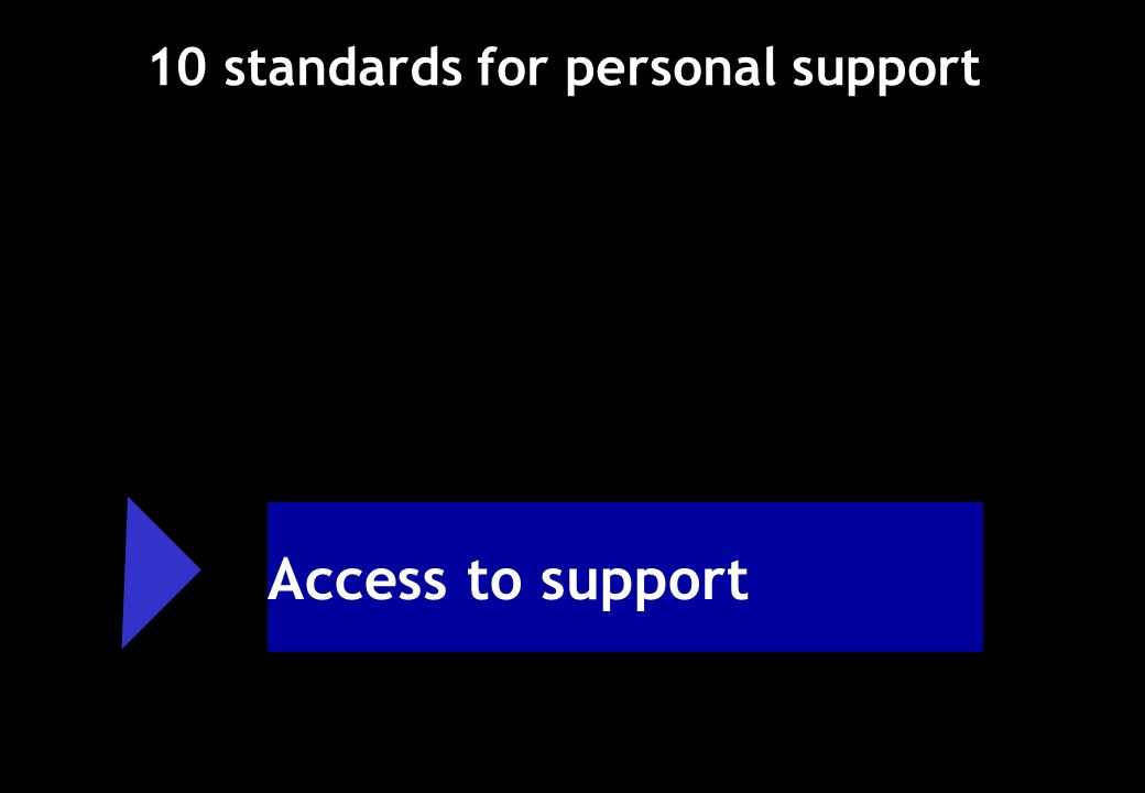 10 standards for personal support Access to support