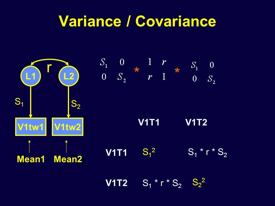 Variance / Covariance V1tw1V1tw2 L1L2 Mean1Mean2 S1S1 S2S2 r * * V1T1 V1T2 V1T1 V1T2 S12S12 S22S22 S 1 * r * S 2
